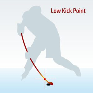 Low Kick Point